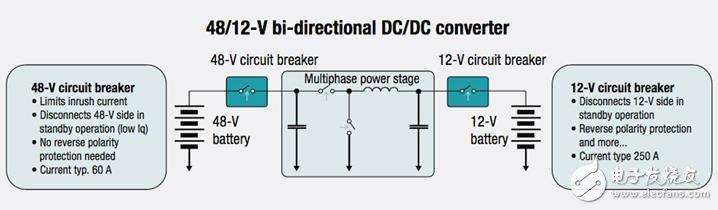 深度:双向DC/DC电源的未来走向
